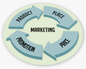 Организация маркетинга
